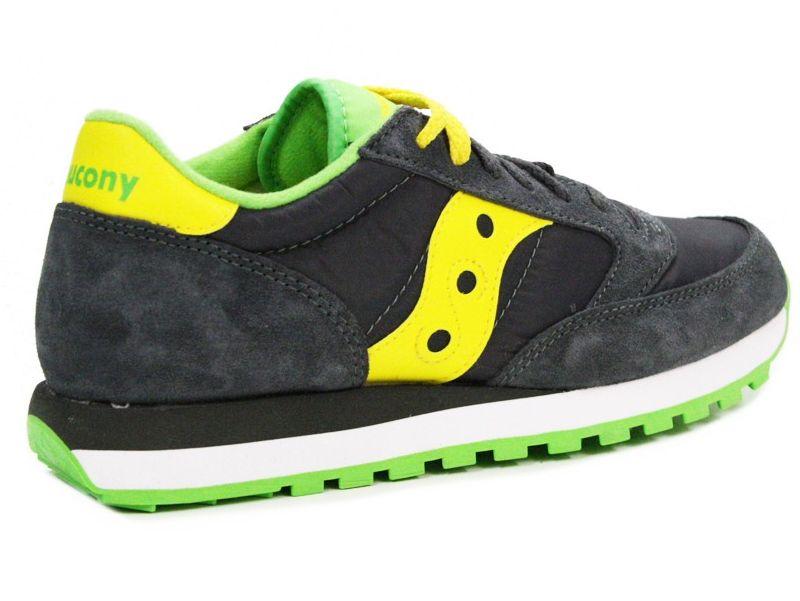 c9b5efa345945 Acquistare scarpe saucony nuova collezione