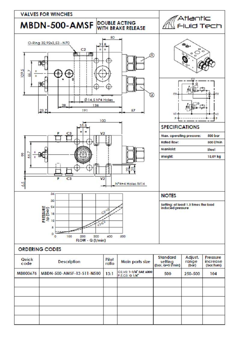 Offerta valvole per argani  MB000676 Atlantic Fluid Tech - Promozione valve for winches