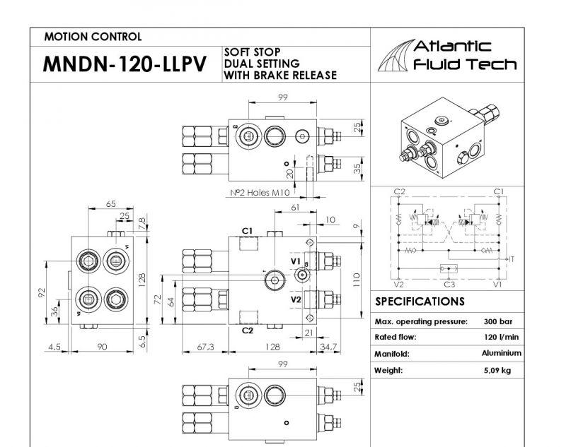 Offerta Atlantic Fluid Tech MN000010 controllo rotazione - Promozione Motion control