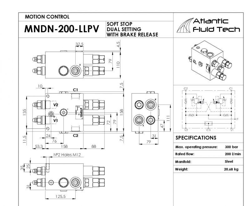 Offerta- Atlantic Fluid Tech MN000022- Promozione Motion control with Brake Release