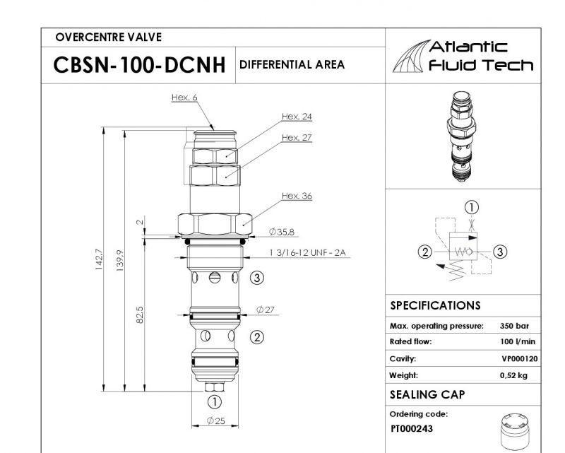 Offerta Overcentre Atlantic Fluid Tech CB000015