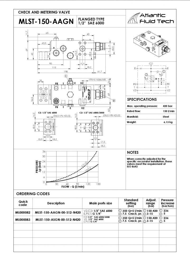 MLST 150 AAGN FLANGED TYPE Atlantich Fluid Tech