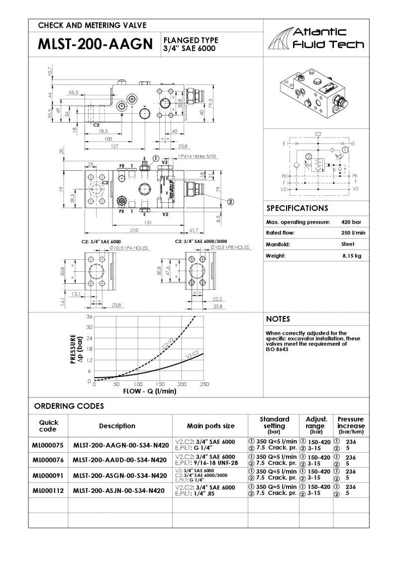 Offerta valvola overcenter escavatori - MLST 200 AAGN ML000076