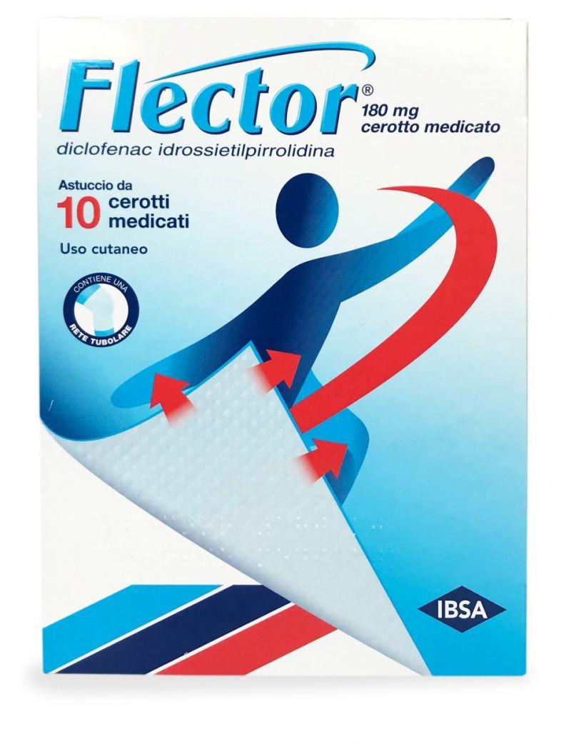 Sconti su prodotti farmaceutici - Promozioni sui medicinali - Siena - Antica Farmacia Parenti
