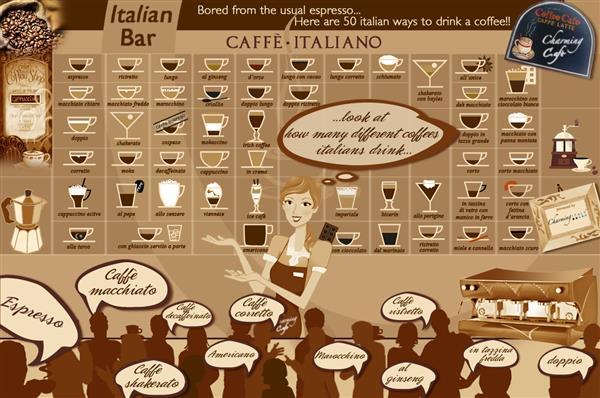 raddoppia lexport di caffe torrefatto italiano diba 70 distributori professionali rassegna stampa