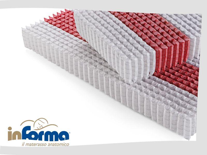occasione micromolle memory rende promozione materasso cover rende sconto materassi rende