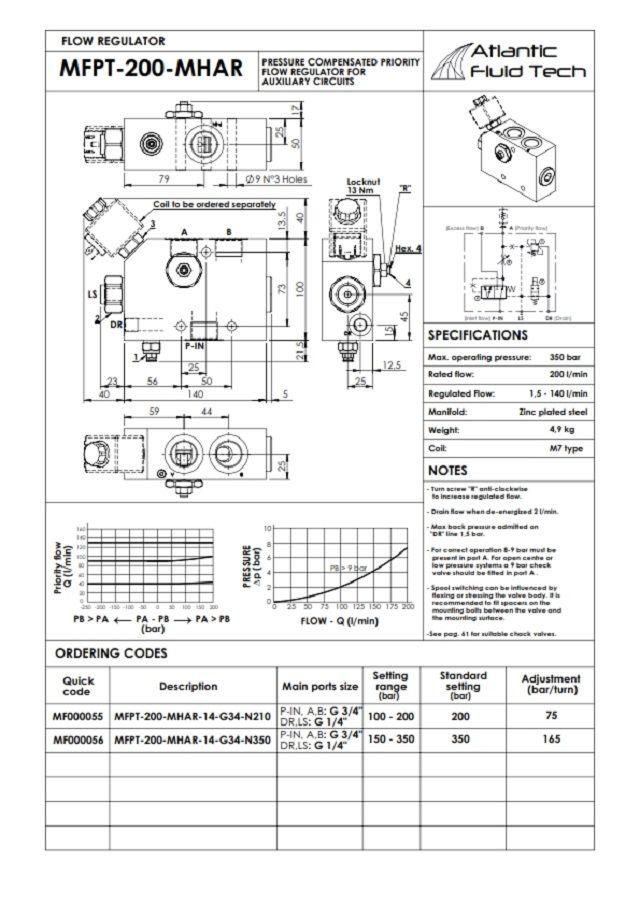 offerta 3 Way heavy duty flow control and solenoid controlled priority flow Atlantic Fluid tech