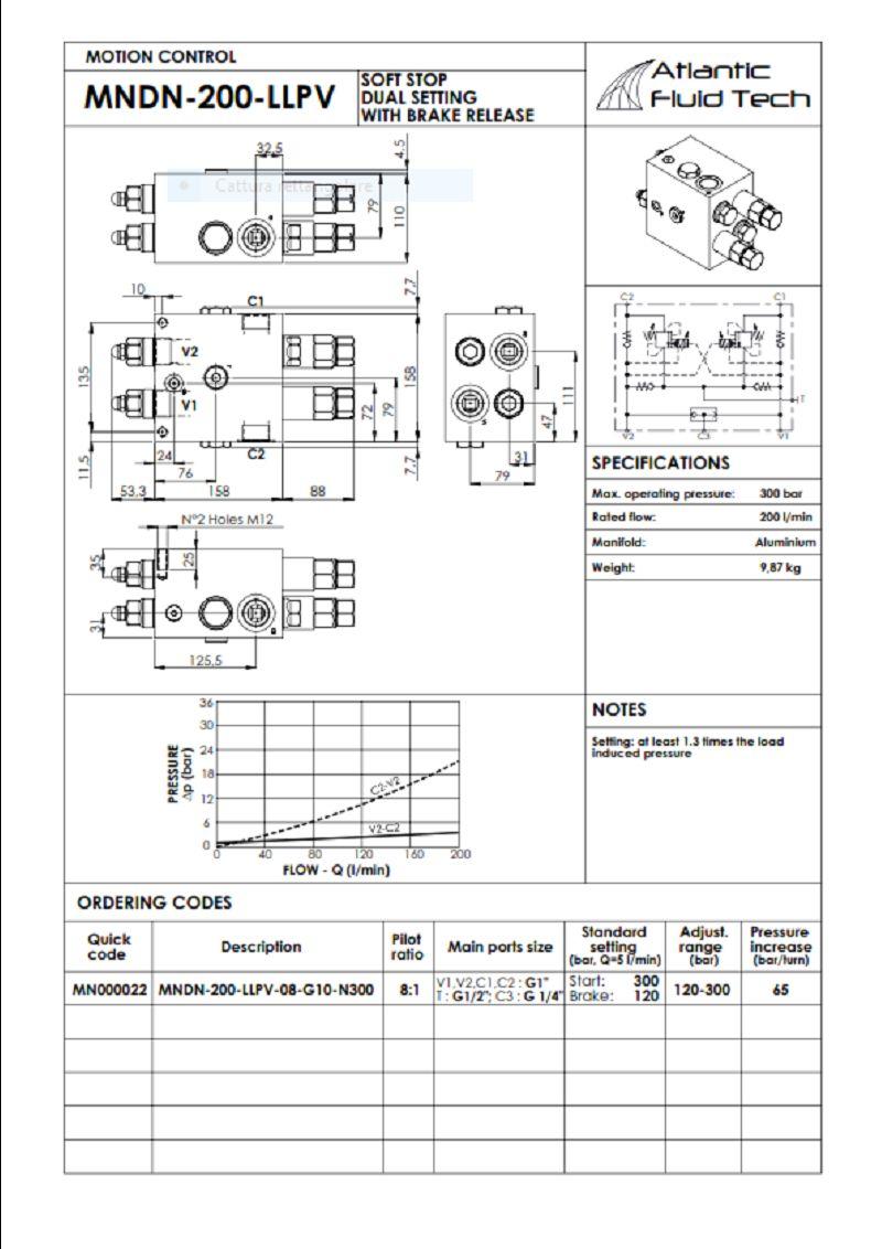 Offerta MN000014 Atlantic Fluid Tech - Occasione valvole rotazione