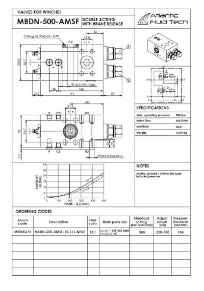 offerta valvole per argani mb000676 atlantic fluid tech promozione valve for winches