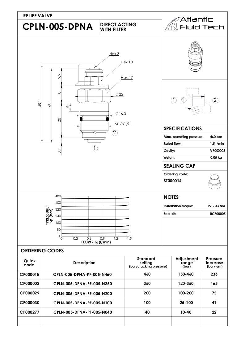 OFFERTA VALVOLE CP000015 RELIEF VALVE ATLANTIC FLUID TECH