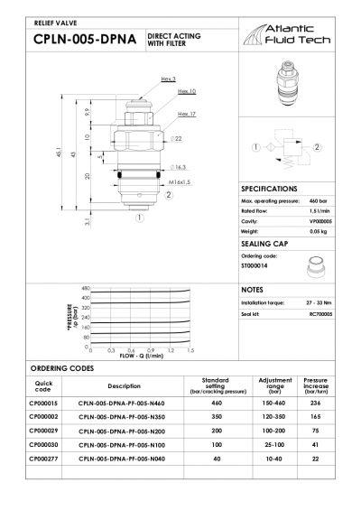 offerta valvole cp000002 relief valve atlantic fluid tech