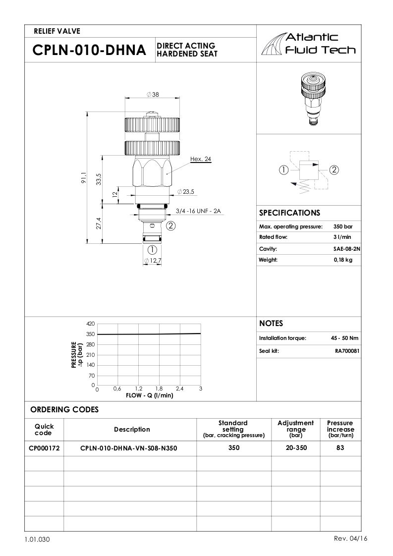 OFFERTA VALVOLE CP000172 RELIEF VALVE ATLANTIC FLUID TECH