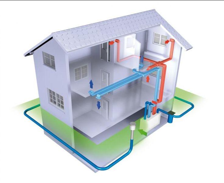 offerta impianti di ventilazione-promozione impianti di aspirazione