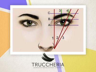 offerta studio arcata sopraccigliare promozione brow specialist scicli ragusa siracusa
