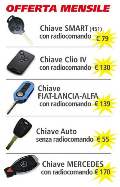 offerta duplicazione chiavi auto con radiocomando