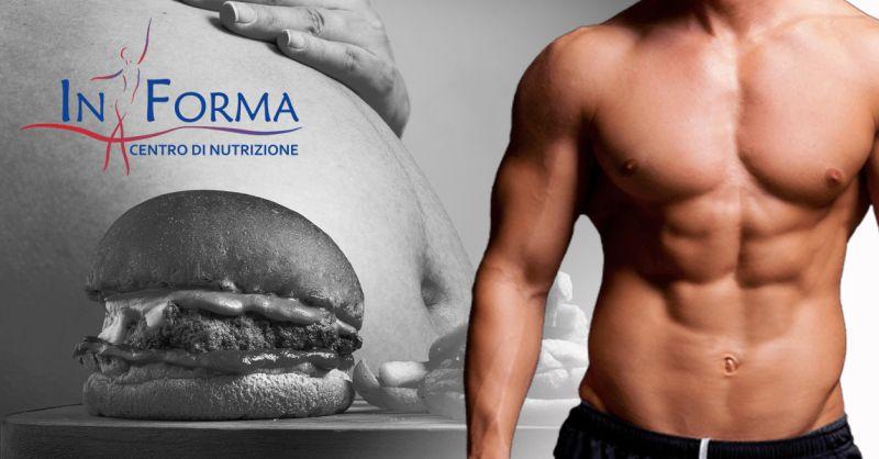 Offerta Difficoltà a perdere peso - Occasione Programma dietetico a Lunga Durata