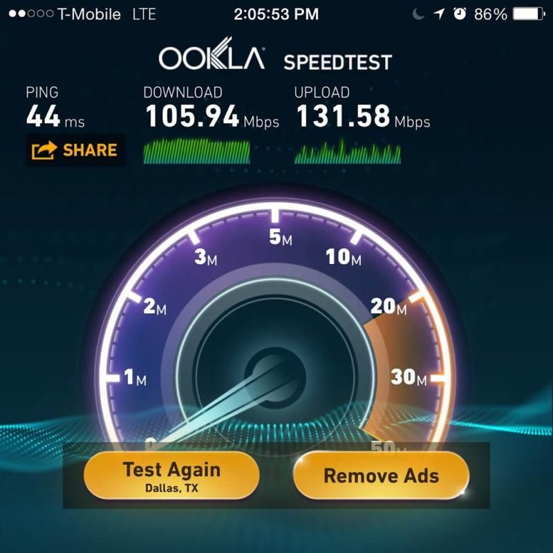 offerta speed test professionale lucca,versilia - speed test lucca, versilia