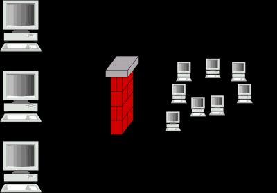 offerta firewall lucca versilia pietrasanta promozione firewall pietrasanta