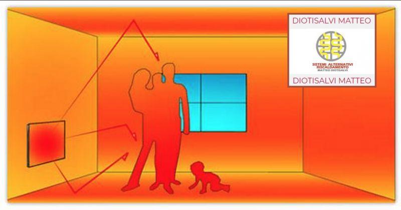Online-Verkaufschance für das beste Strahlungssystem, das Wohnkomfort made in Italy erzeugt
