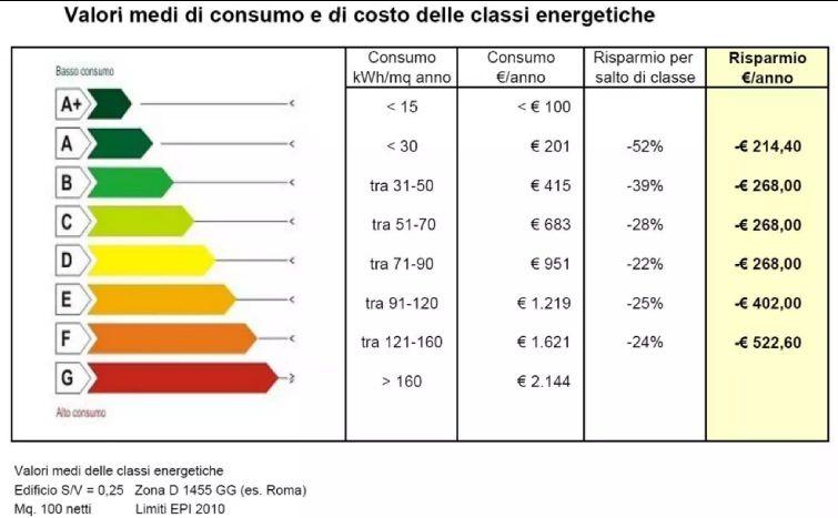 SISTEMI RISCALDAMENTO Matteo Diotisalvi - Riscaldamenti radianti elettrici e costi di esercizio