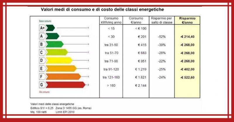 SISTEMI RISCALDAMENTO Matteo Diotisalvi - Elektrische Strahlungsheizung und Betriebskosten