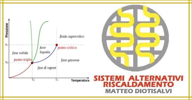 Système avec structure, forme et stratigraphie, temps de séjour thermique prolongé