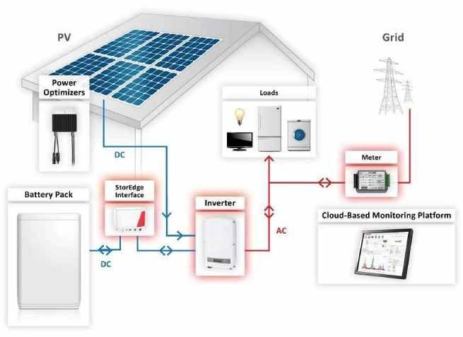 Rigenerazione energetica con fonti rinnovabili - SISTEMI RISCALDAMENTO Matteo Diotisalvi