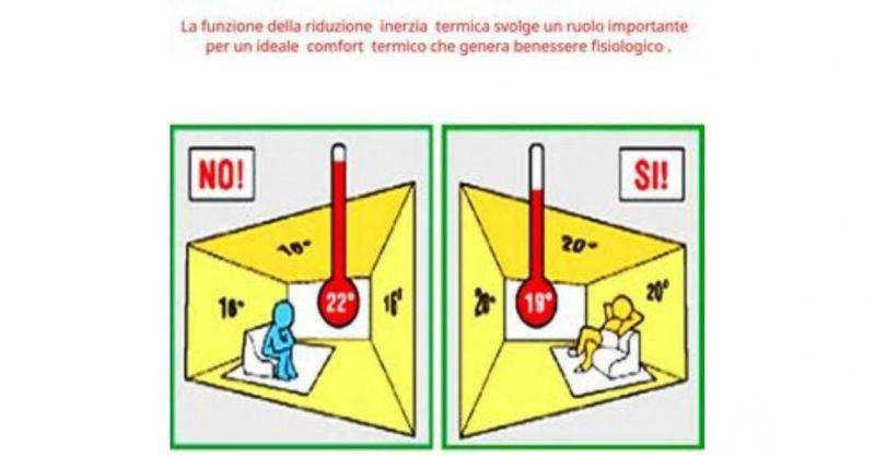 Alternative Heizsysteme mit Komfortstrahler made in Italy