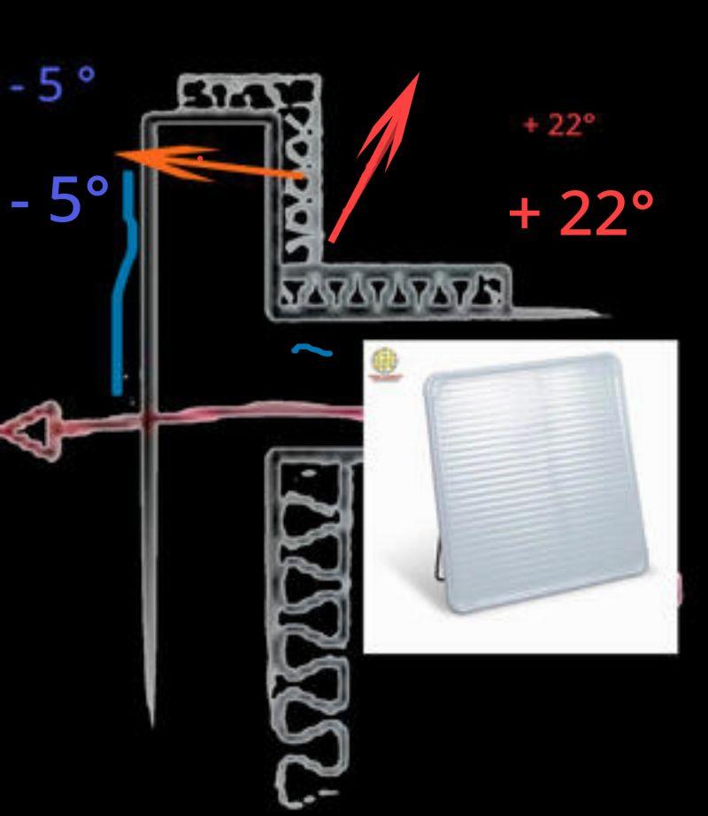 Occasione vendita online Riscaldamenti a parete con pannelli radianti a tecnologia infrarossi