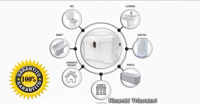 offerta vendita on line ricambi trituratori adattabili sanitrit