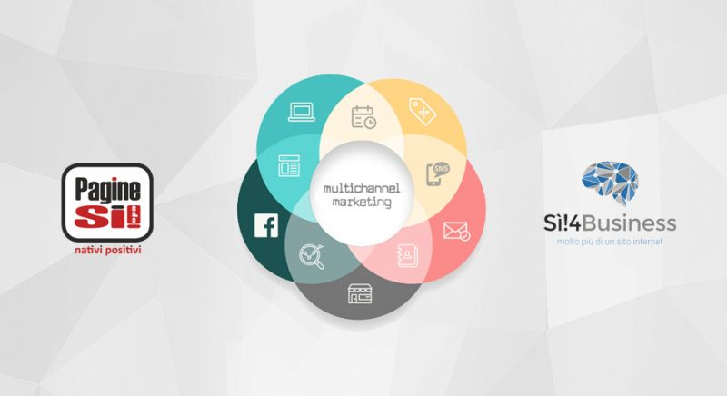 Occasione Come Comunicare nel Web e Social in modo Coordinato Ragusa