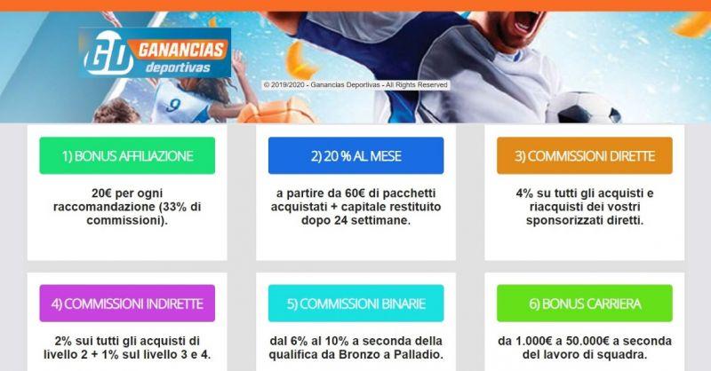 Sistemi vincite sportive - migliore soluzione vincite garantite ganancias deportivas italia