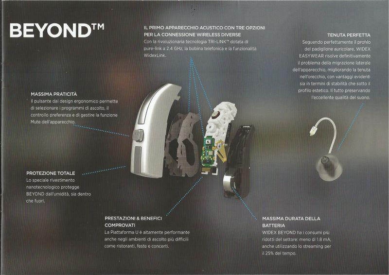 apparecchi acustici digitali