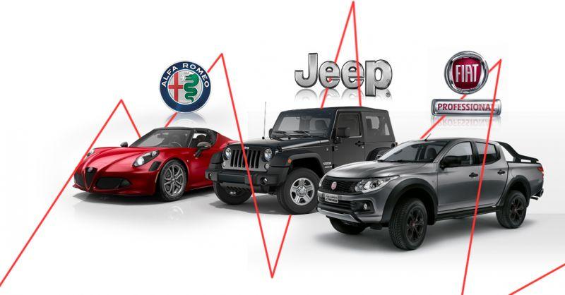 Offerta Officina autorizzata vendita Alfa Romeo Fiat Professional e Jepp -  Autosile