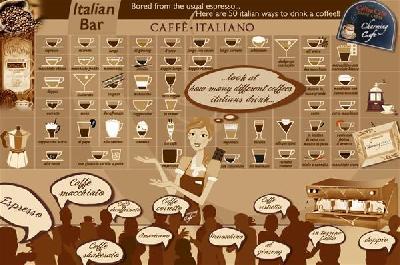 raddoppia lexport di caff 232 torrefatto italiano diba 70 distributori professionali rassegna stampa