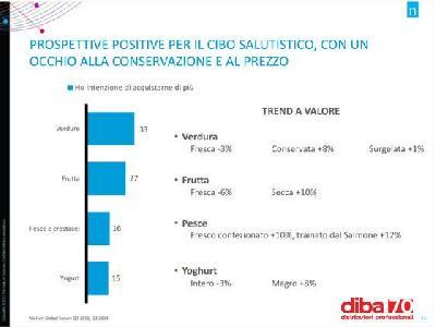 indagine nielsen gli italiani pi 249 attenti al salutistico diba 70 distributori professionali rassegna stampa