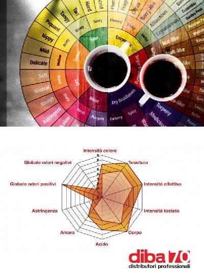 il decalogo del caff 232 ecco i dieci parametri per la valutazione diba 70 distributori professionali rassegna stampa